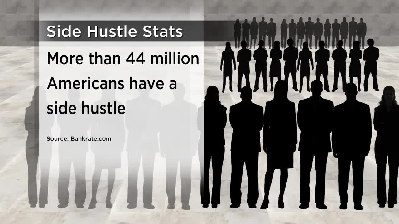 side-hustle-stats